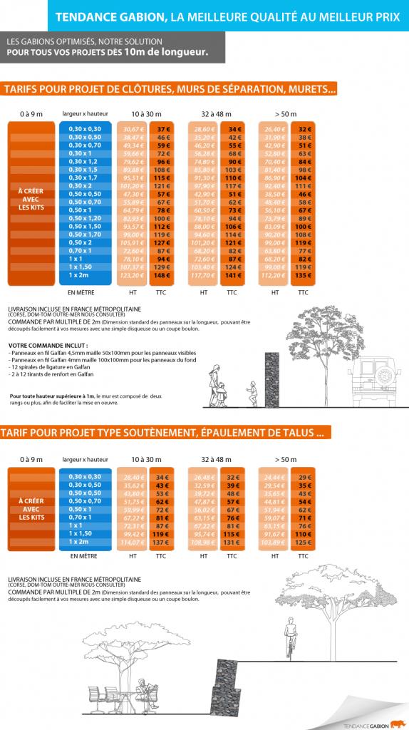 tarif février 2014 - TENDANCE GABION CLOTURES SOUTENEMENT