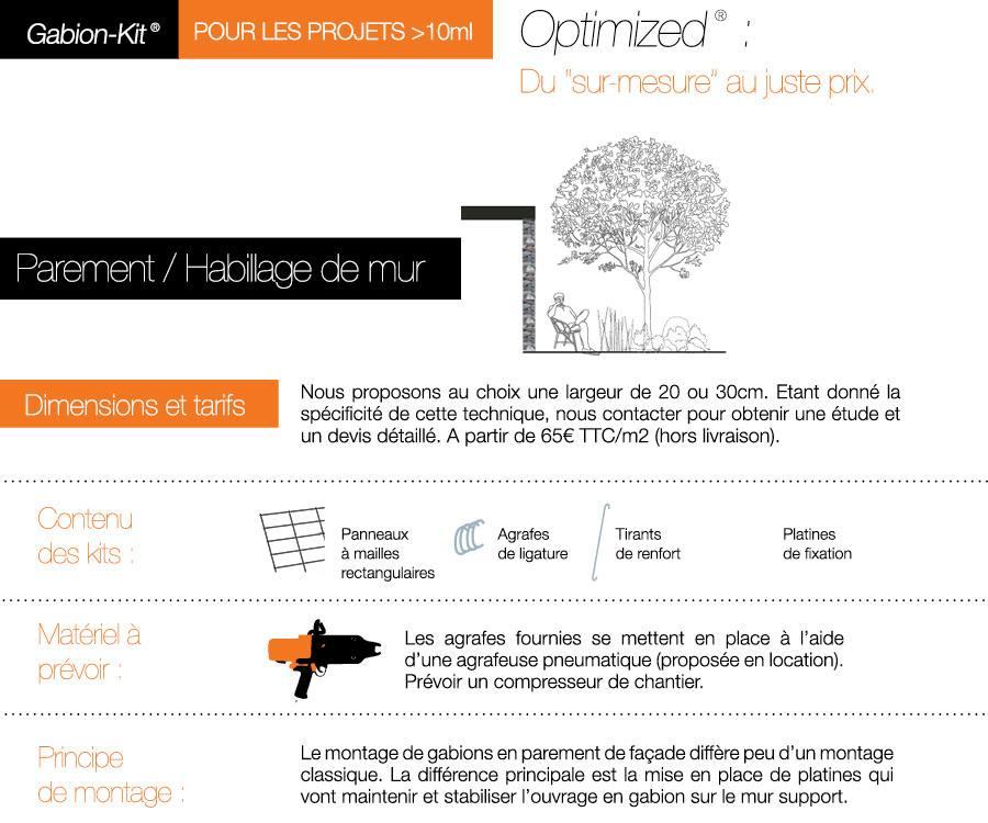 Le Gabion-Kit® Optimized® : Habillage de mur