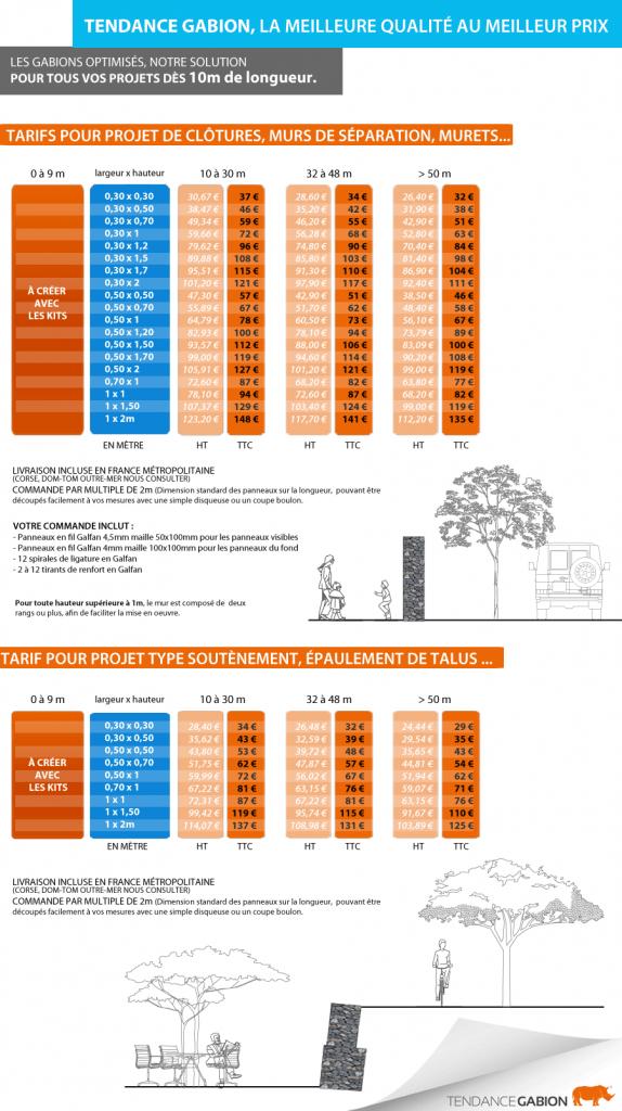 tarif février 2014 - TENDANCE GABION - OPTIMISES