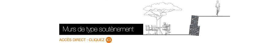 Le Gabion-Kit® Optimized® Murs de soutènement