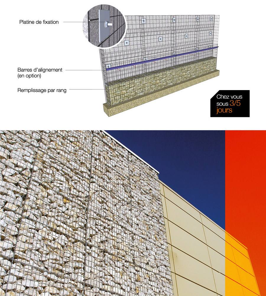 Le Gabion-Kit® Optimized® : Habillage de mur