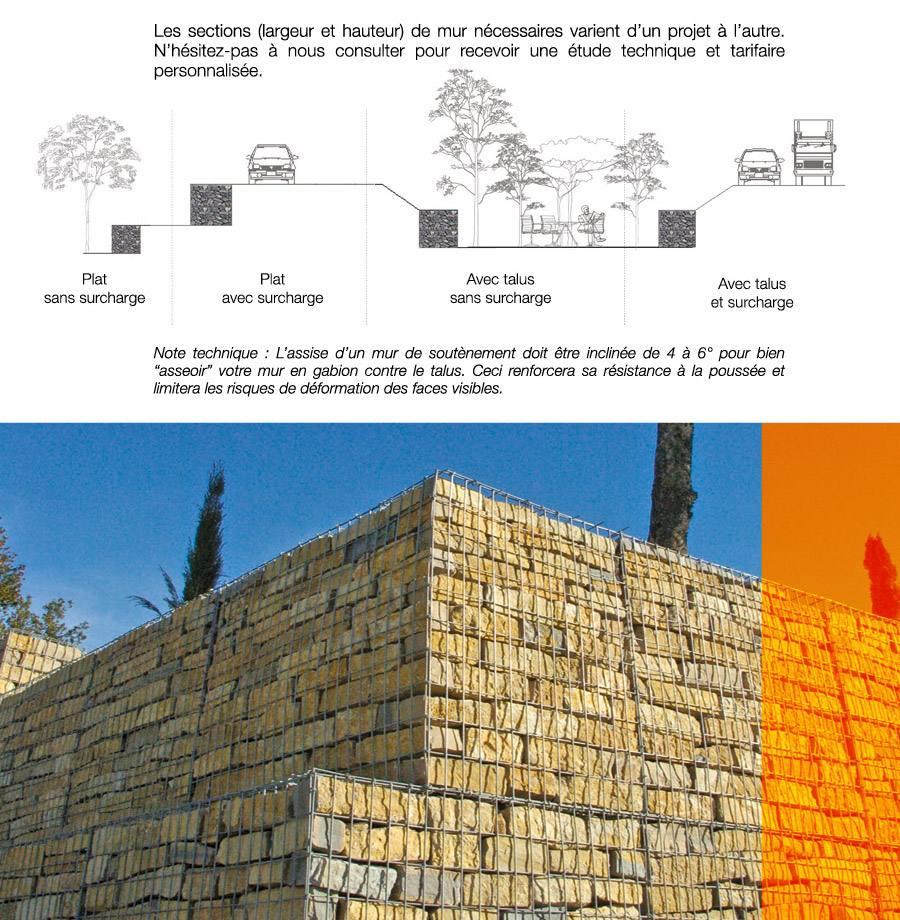 Le Gabion-Kit® Optimized® : Murs de soutènement