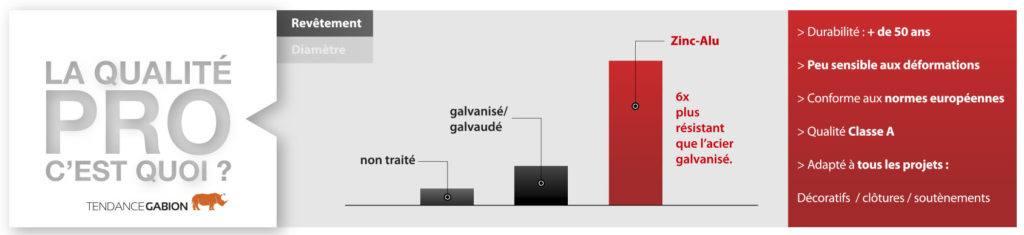 TG-qualite-home-slide1